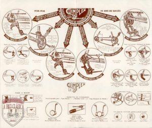 Desviadores Simplex de 1928 a 1938